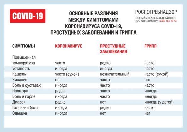 Медики возьмут под наблюдение около 1000 кузбассовцев, возвращающихся из-за границы