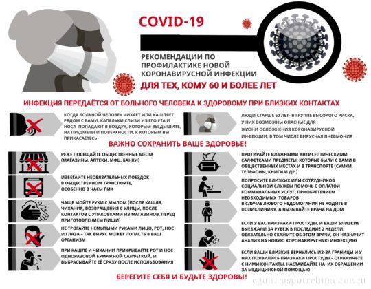 Из-за подозрения в заражении коронавирусом в Кузбассе изолировали уже 14 человек