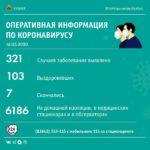 Новые случаи заражения коронавирусом зафиксированы в Новокузнецке, Белове и Осинниках