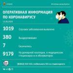 В Кузбассе выявлено еще 22 случая заражения COVID – 19
