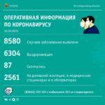 130 человек в Кузбассе заразились коронавирусом, два человека умерли