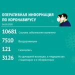 В Кузбассе снова обновлён антирекорд по числу заразившихся COVID-19