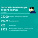 Новокузнецк продолжает лидировать по числу новых случаев заражения коронавирусом