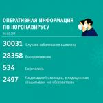 99 человек заразились коронавирусом в Кузбассе в минувшие сутки, двое скончались
