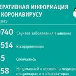 В семи территориях Кузбасса выявлено по одному заболевшему ковидом