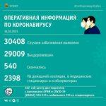В Кемерове увеличилось количество заболевших коронавирусом