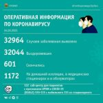 Коронавирусом в Кузбассе заболели еще 48 человек, один пациент скончался