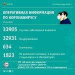 В Кузбассе выявлено 59 случаев заражения ковидом