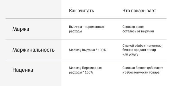бизнес секреты Тинькофф