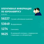 В Кузбассе шесть человек скончались от коронавируса за минувшие сутки